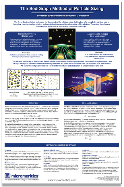 The SediGraph Method of Particle Sizing Poster
